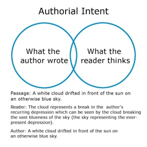 Authorial_Intent