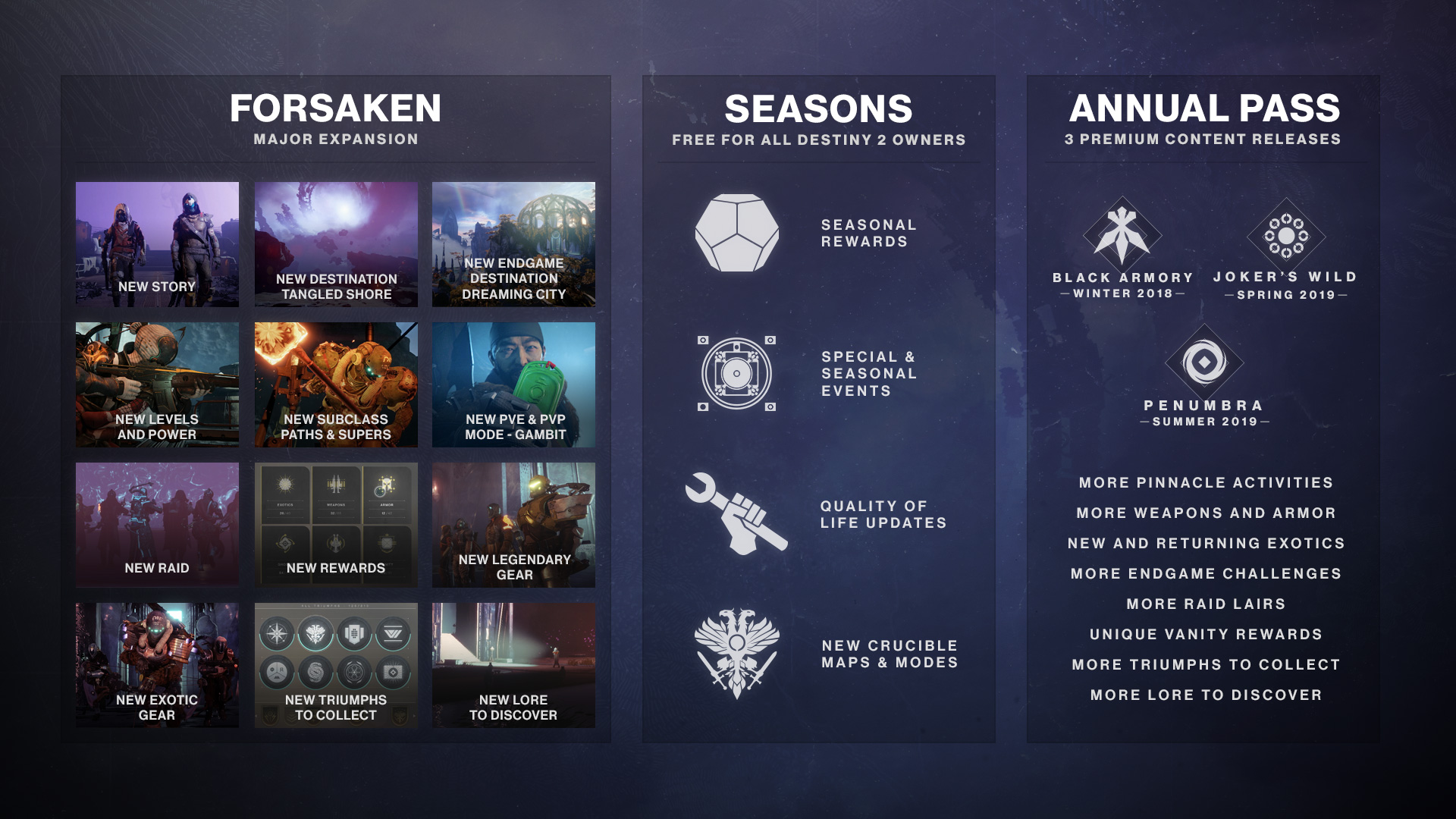 destiny annual pass